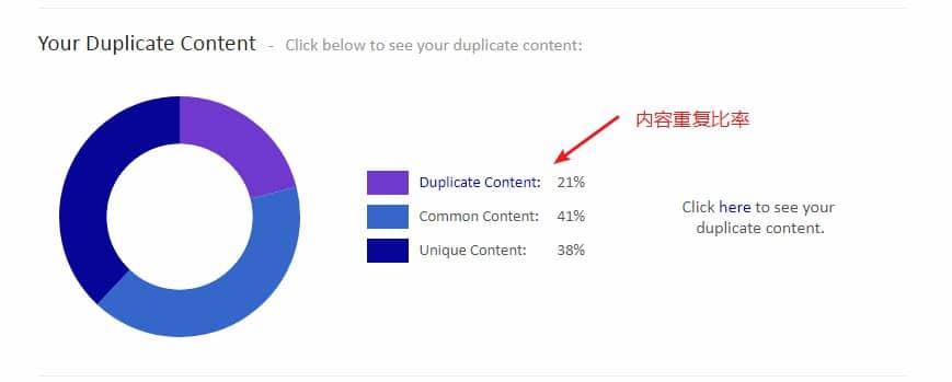 Siteliner Duplicate Content